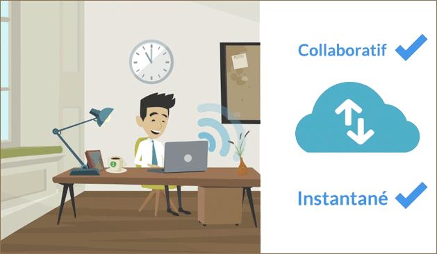 Logiciel CRM dans le Cloud en mode Saas