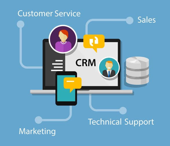 Customer relationship management & GRC