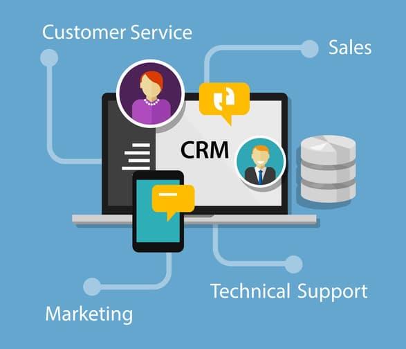 Customer relationship management & GRC