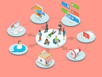 Marketing multi channels avec une solution CRM